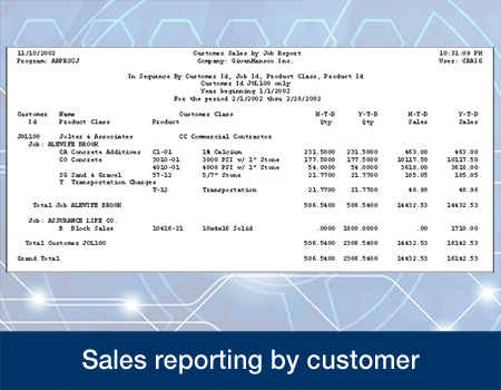 Accounts Receivable Sales Reporting